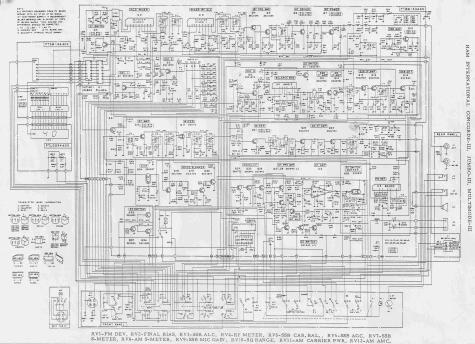 ham iii wiring diagram schematics wiring diagrams u2022 rh seniorlivinguniversity co Sliced Ham Ham Dinner